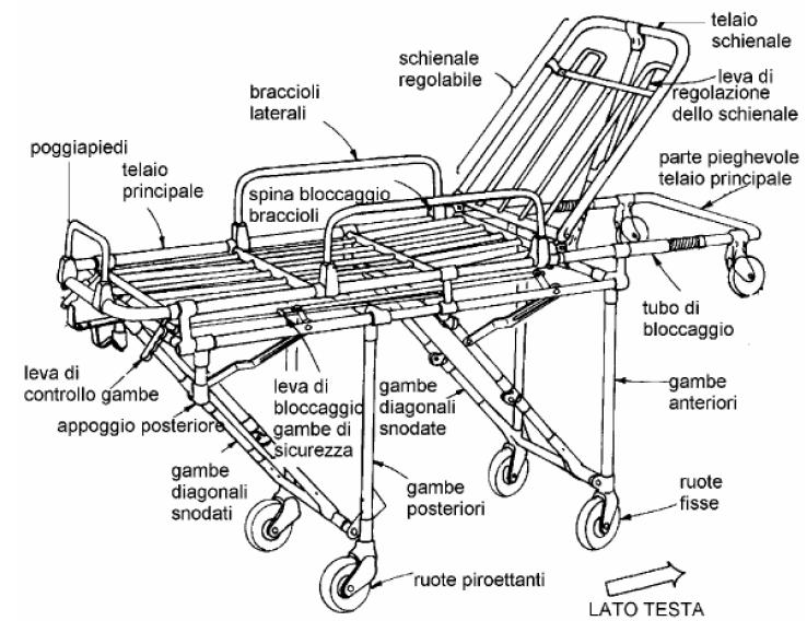 Barella-autocaricante-schema